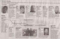 Detroit News 3-18-2010