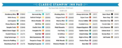 SSS Ink pads  until 10-6-2014